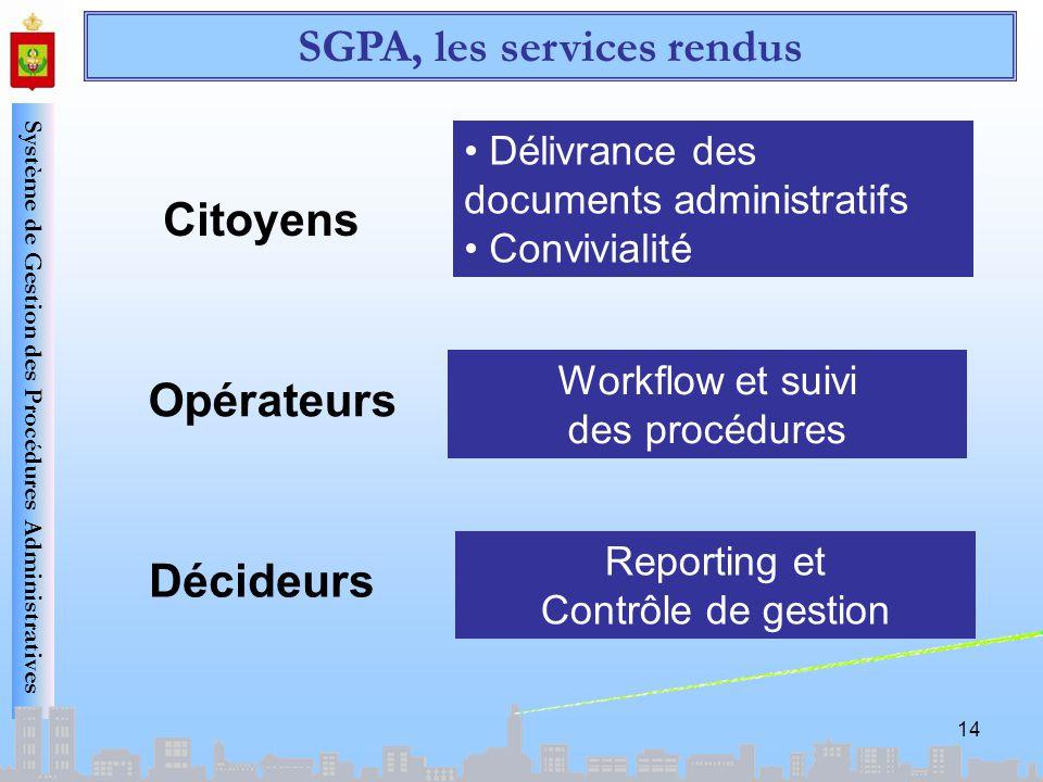 SGPA, les services rendus