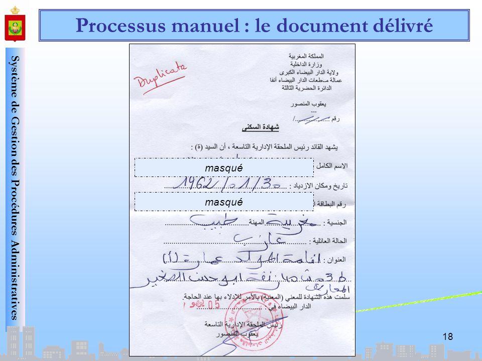 Processus manuel : le document délivré