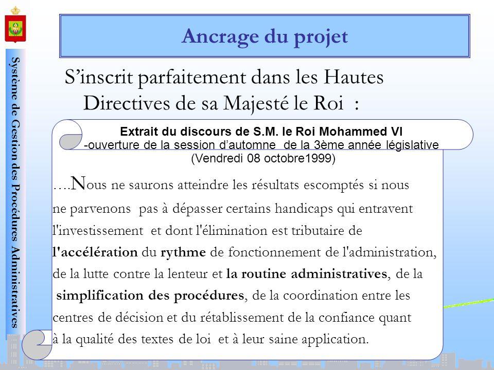Ancrage du projet S'inscrit parfaitement dans les Hautes Directives de sa Majesté le Roi :