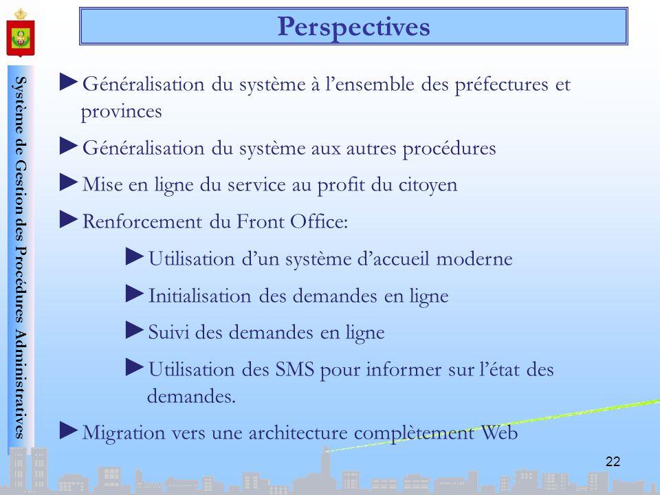 Perspectives Généralisation du système à l'ensemble des préfectures et provinces. Généralisation du système aux autres procédures.