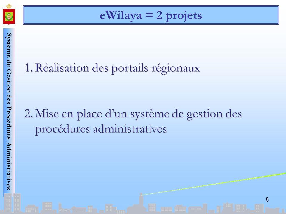 Réalisation des portails régionaux