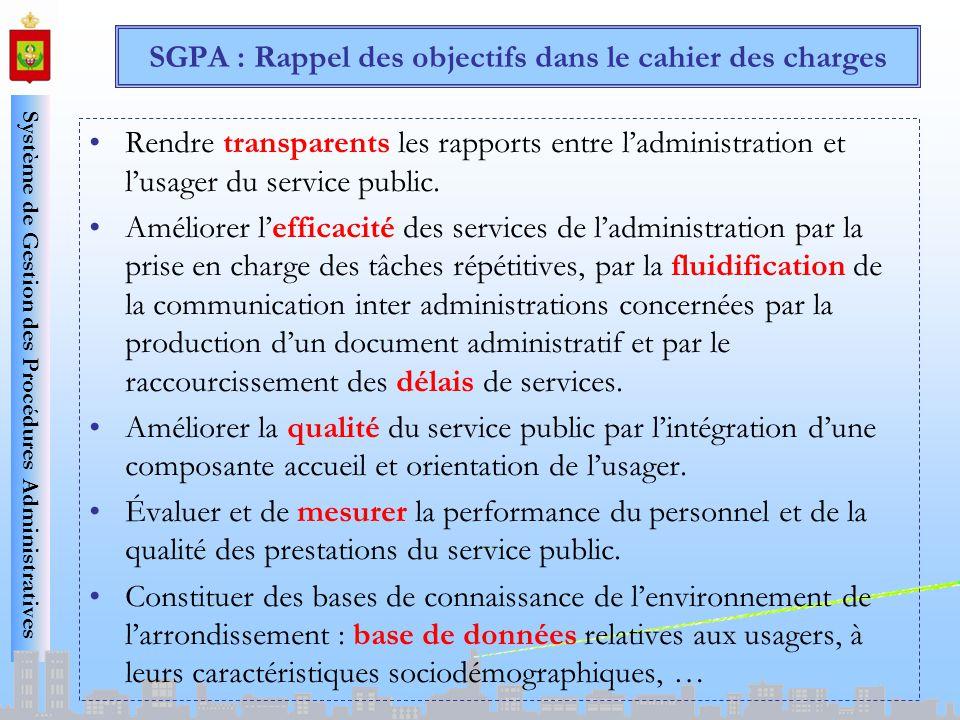 SGPA : Rappel des objectifs dans le cahier des charges