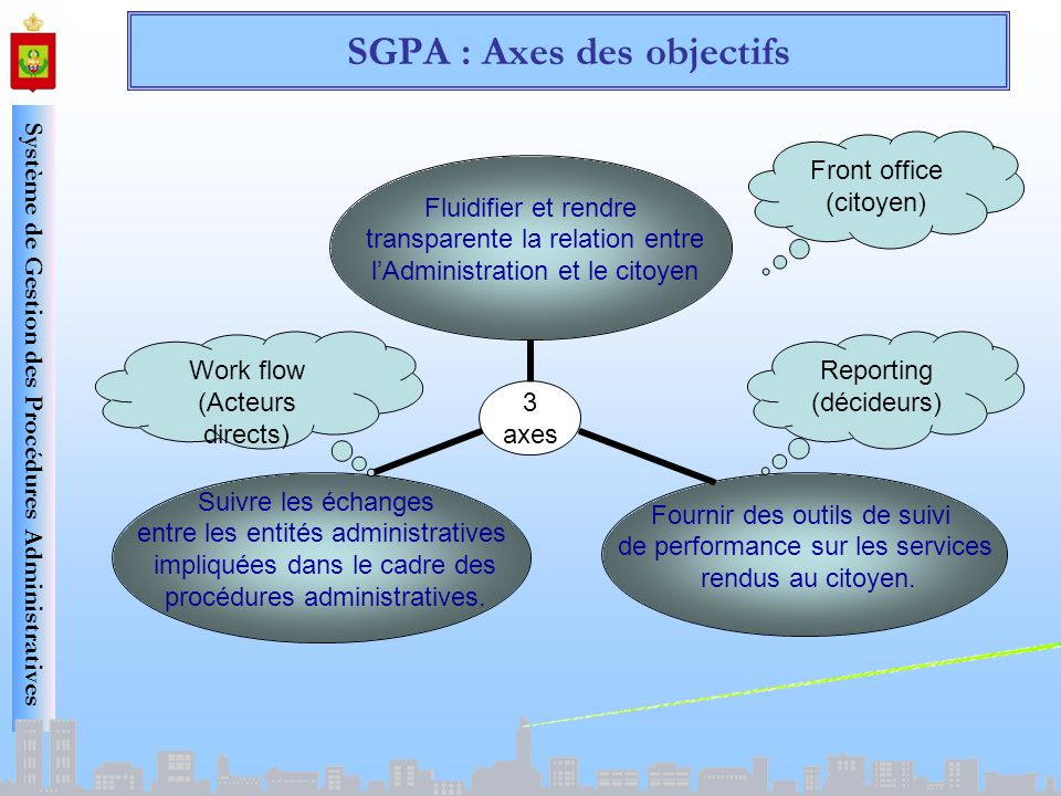 SGPA : Axes des objectifs