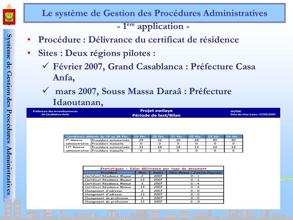 Le système de Gestion des Procédures Administratives