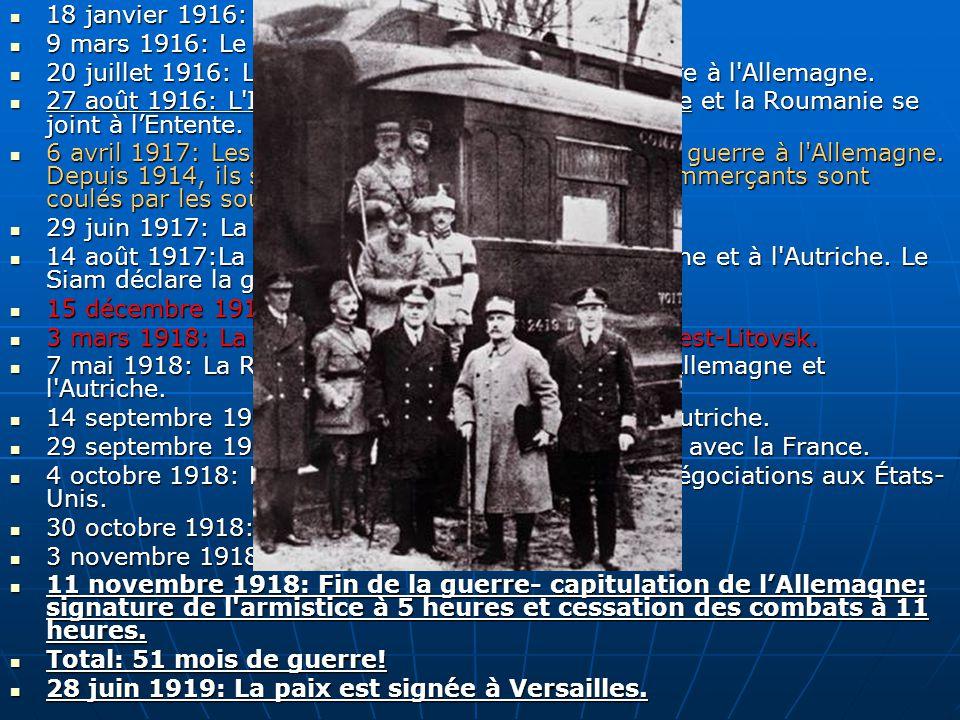 18 janvier 1916: Capitulation du Monténégro.
