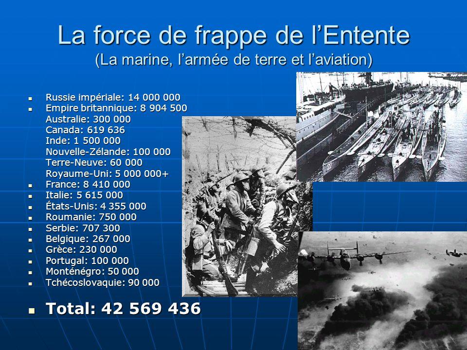 La force de frappe de l'Entente (La marine, l'armée de terre et l'aviation)