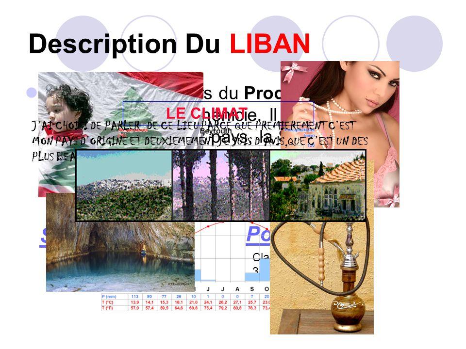 Description Du LIBAN Superficie