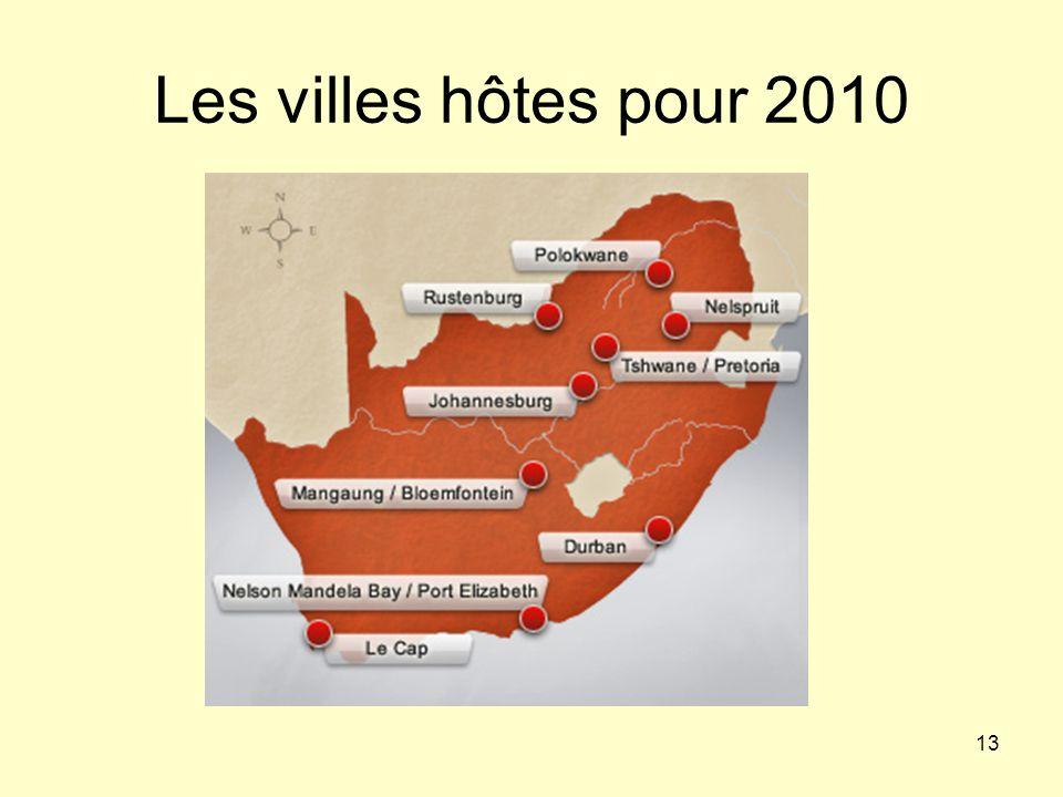 Les villes hôtes pour 2010