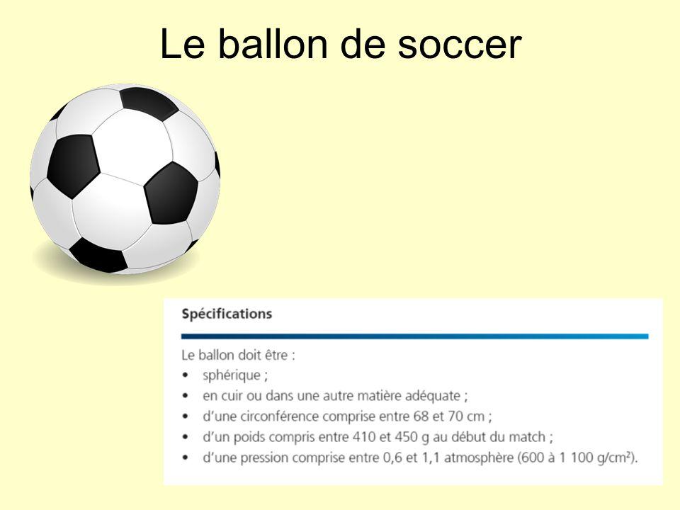 Le ballon de soccer