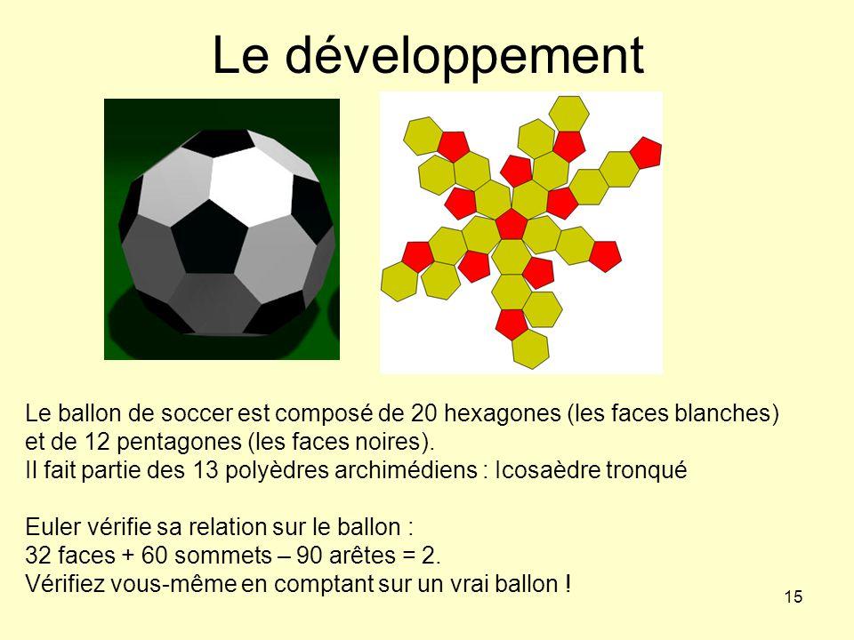 Le développement Le ballon de soccer est composé de 20 hexagones (les faces blanches) et de 12 pentagones (les faces noires).