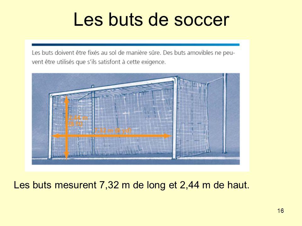 Les buts de soccer Les buts mesurent 7,32 m de long et 2,44 m de haut.