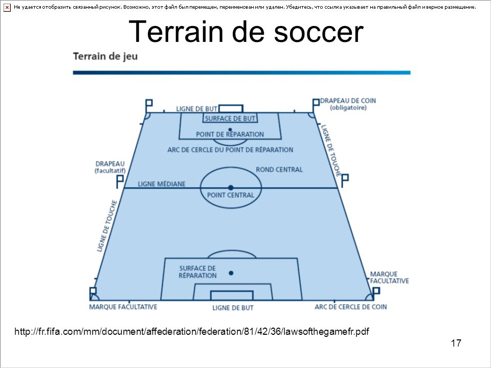 Terrain de soccer http://fr.fifa.com/mm/document/affederation/federation/81/42/36/lawsofthegamefr.pdf.
