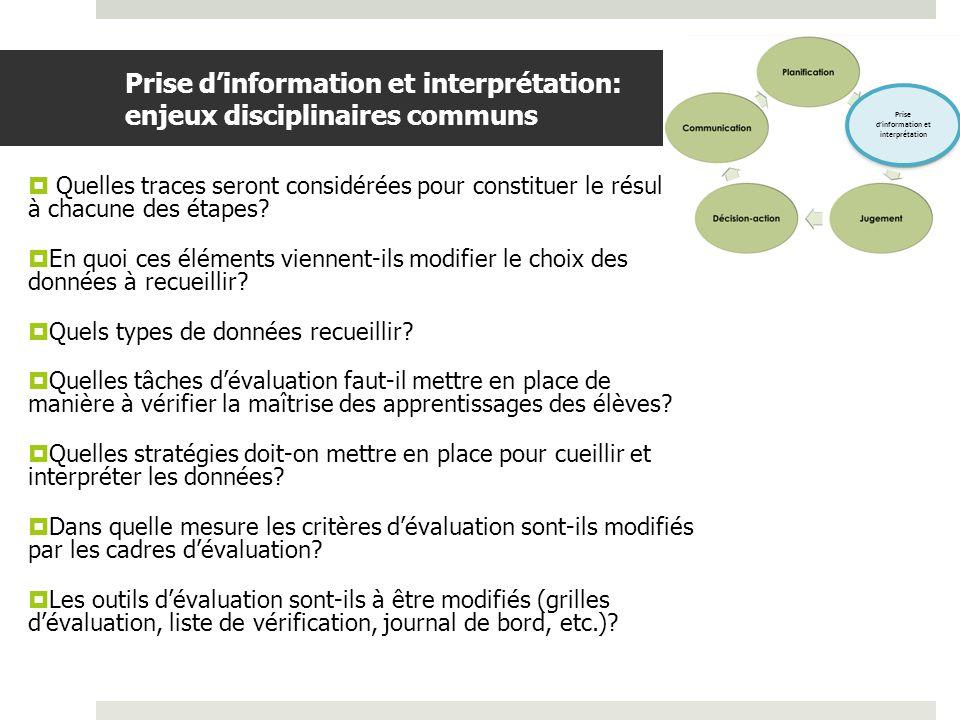 Prise d'information et interprétation: enjeux disciplinaires communs