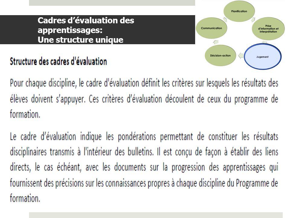 Cadres d'évaluation des apprentissages: Une structure unique