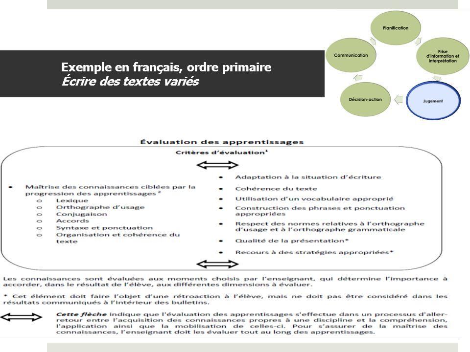 Exemple en français, ordre primaire Écrire des textes variés