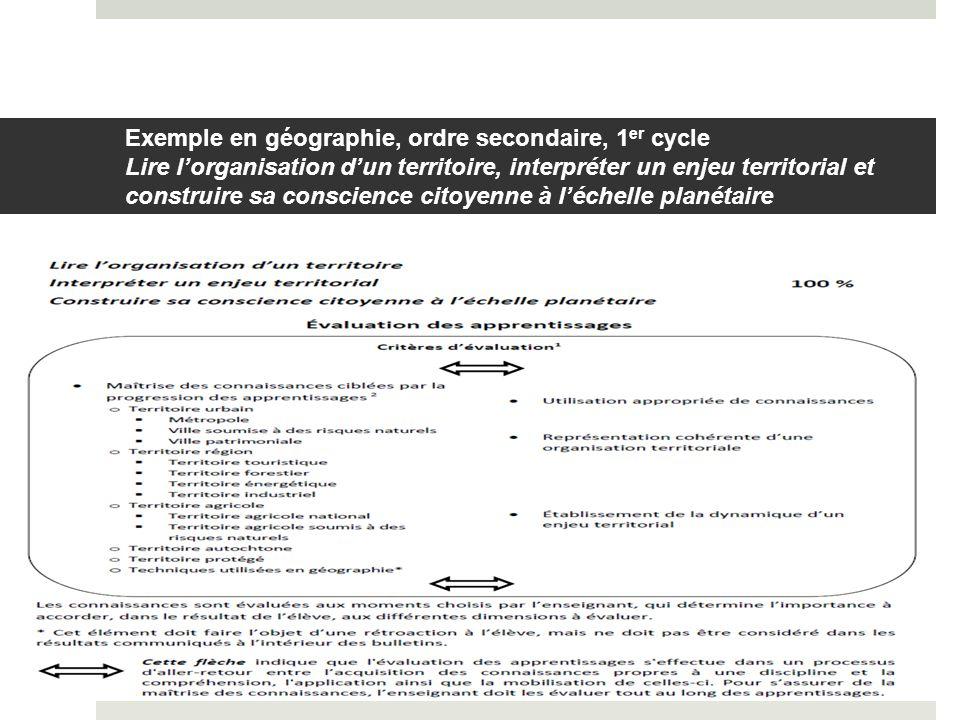 Exemple en géographie, ordre secondaire, 1er cycle Lire l'organisation d'un territoire, interpréter un enjeu territorial et construire sa conscience citoyenne à l'échelle planétaire