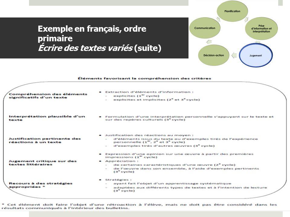 Exemple en français, ordre primaire Écrire des textes variés (suite)