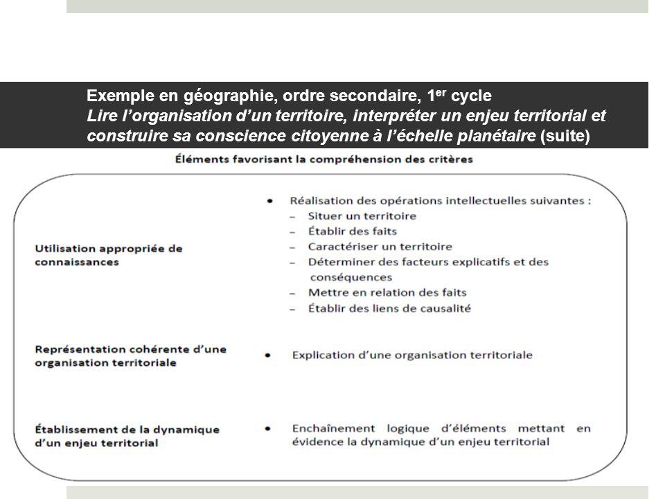 Exemple en géographie, ordre secondaire, 1er cycle Lire l'organisation d'un territoire, interpréter un enjeu territorial et construire sa conscience citoyenne à l'échelle planétaire (suite)