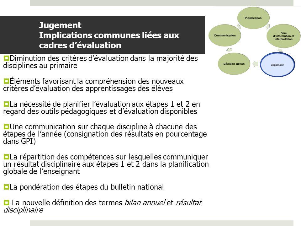 Jugement Implications communes liées aux cadres d'évaluation