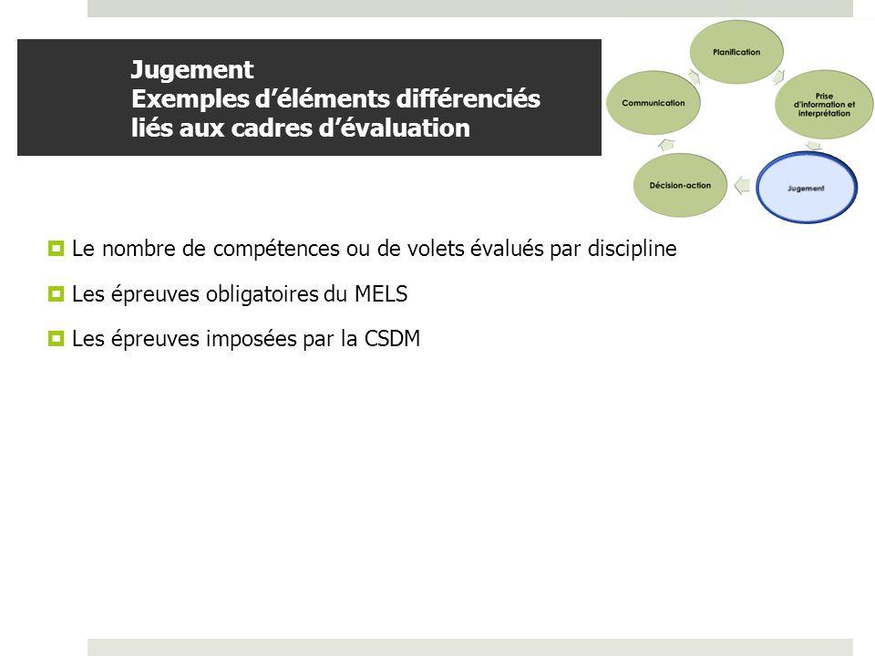 Jugement Exemples d'éléments différenciés liés aux cadres d'évaluation