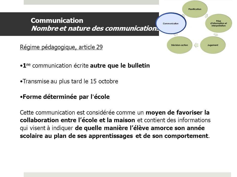 Communication Nombre et nature des communications