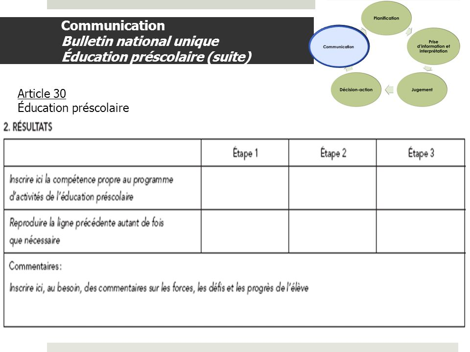Communication Bulletin national unique Éducation préscolaire (suite)