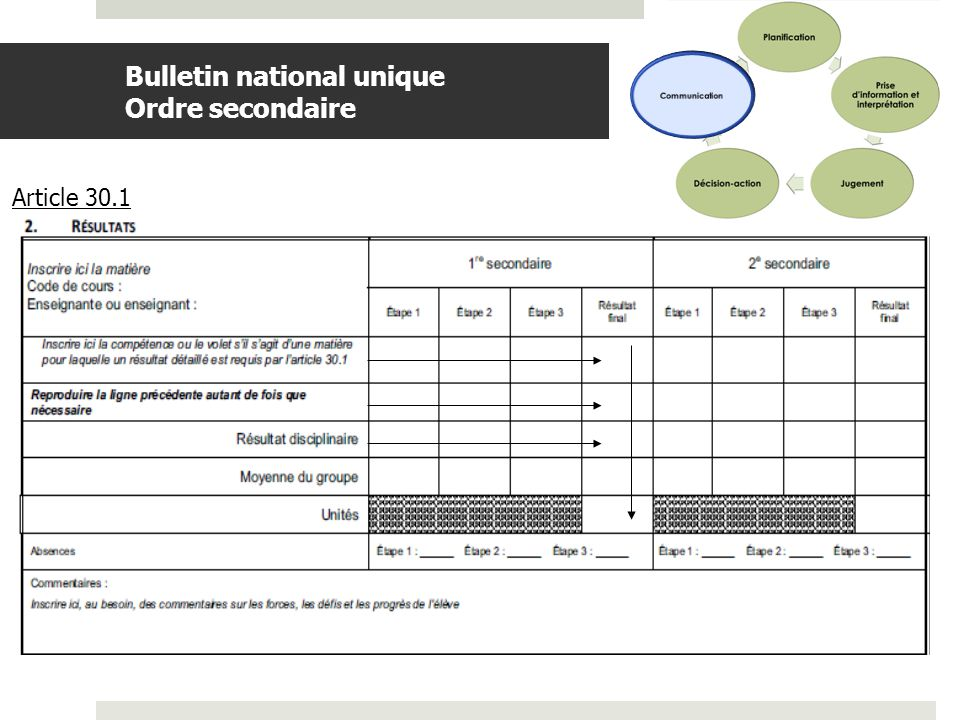 Bulletin national unique Ordre secondaire