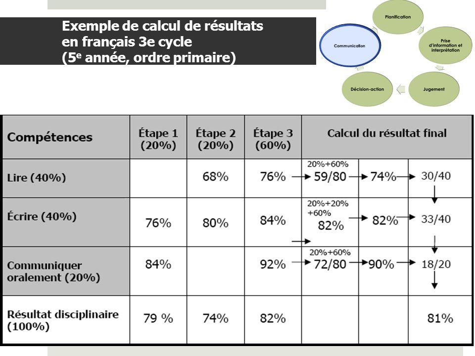 Communication Exemple de calcul de résultats en français 3e cycle (5e année, ordre primaire)