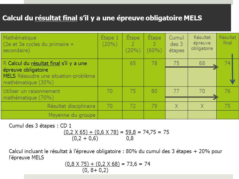 Calcul du résultat final s'il y a une épreuve obligatoire MELS