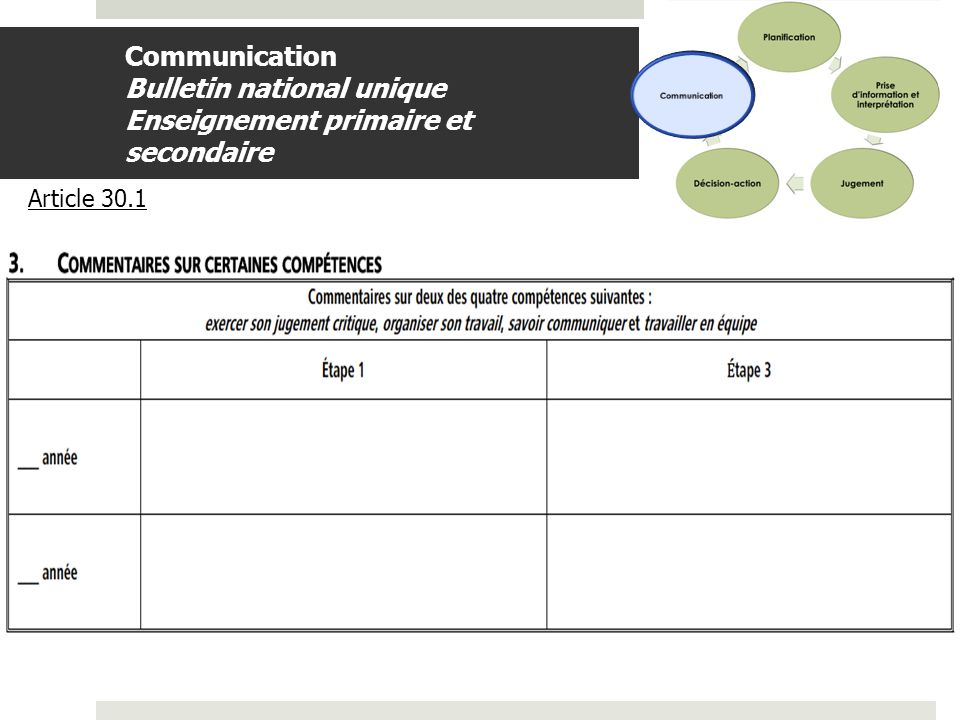 Communication Communication Bulletin national unique Enseignement primaire et secondaire. Article 30.1.
