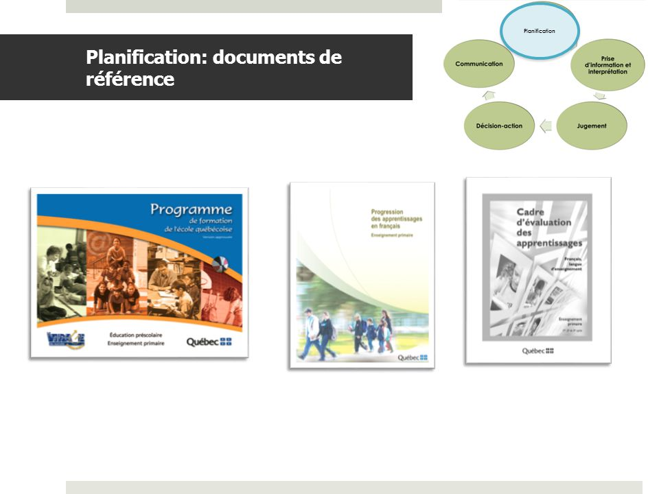 Planification: documents de référence