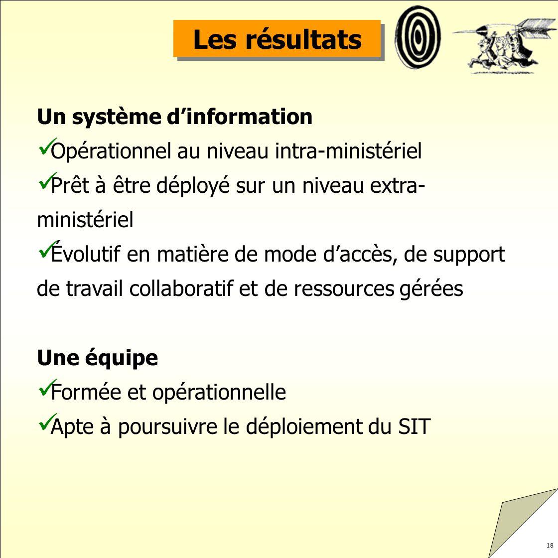 Les résultats Un système d'information