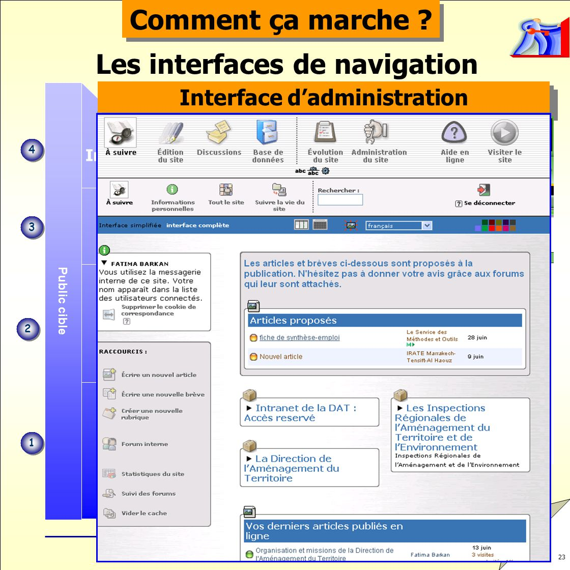 Les interfaces de navigation