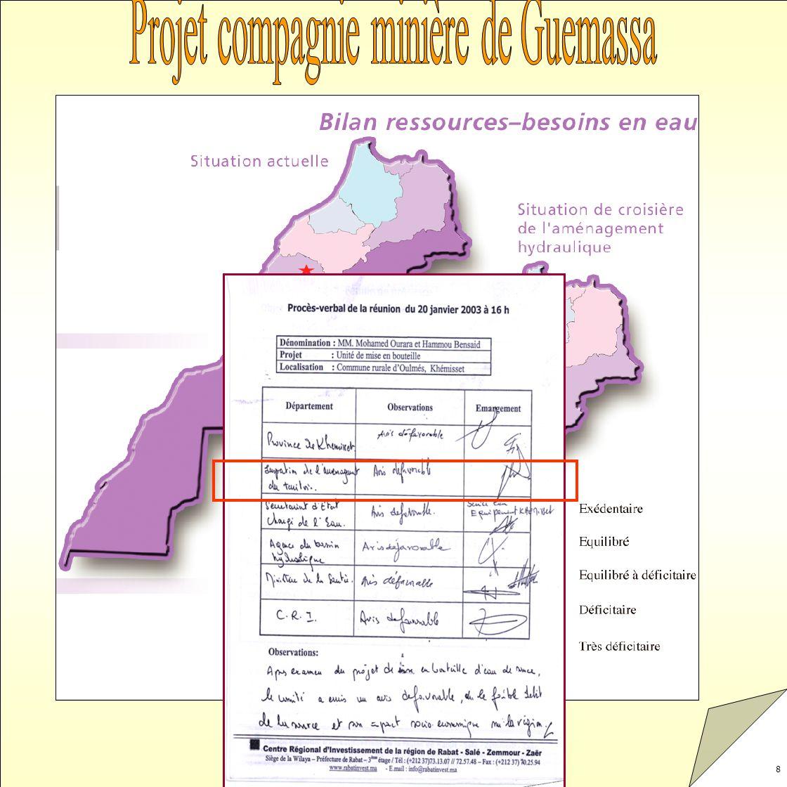 Projet compagnie minière de Guemassa