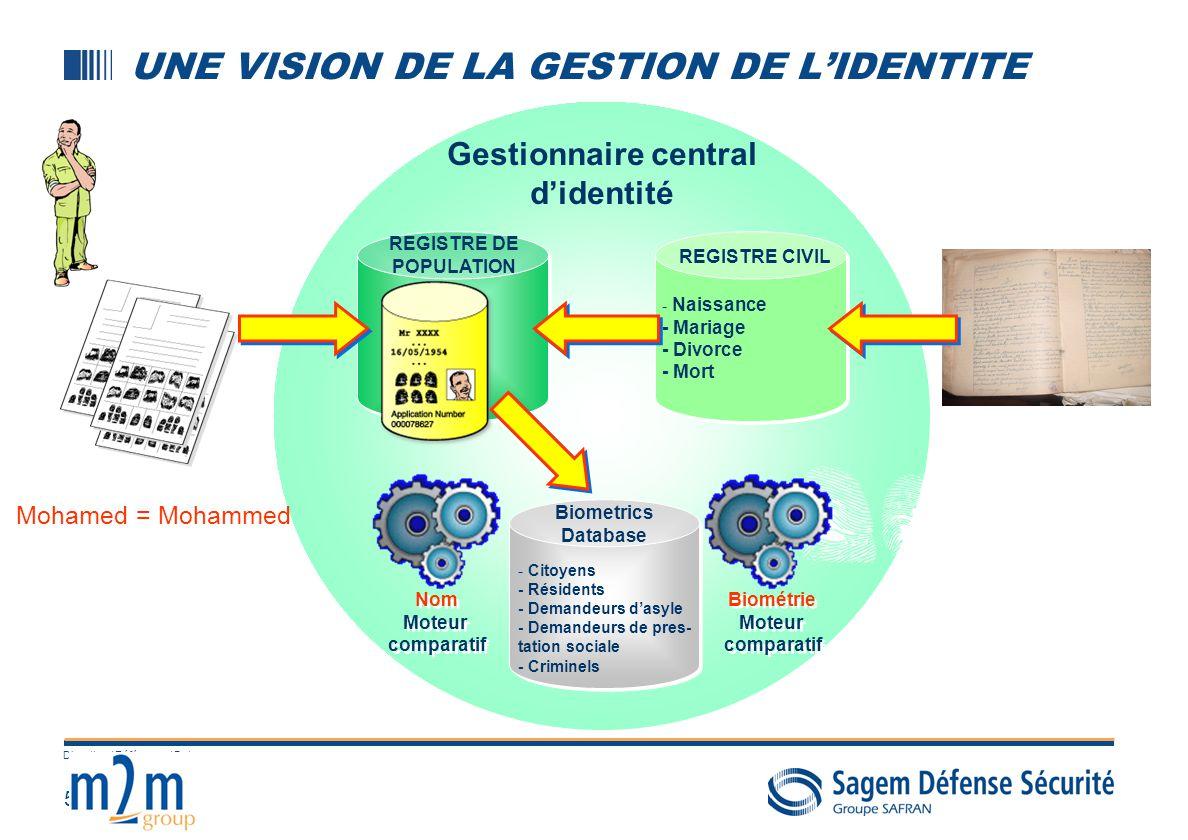 UNE VISION DE L'IDENTITE : CONCEPTS CLEFS
