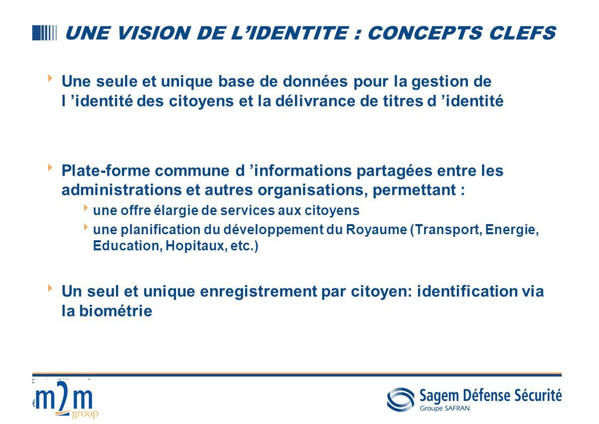 Verification ou authentification Identification