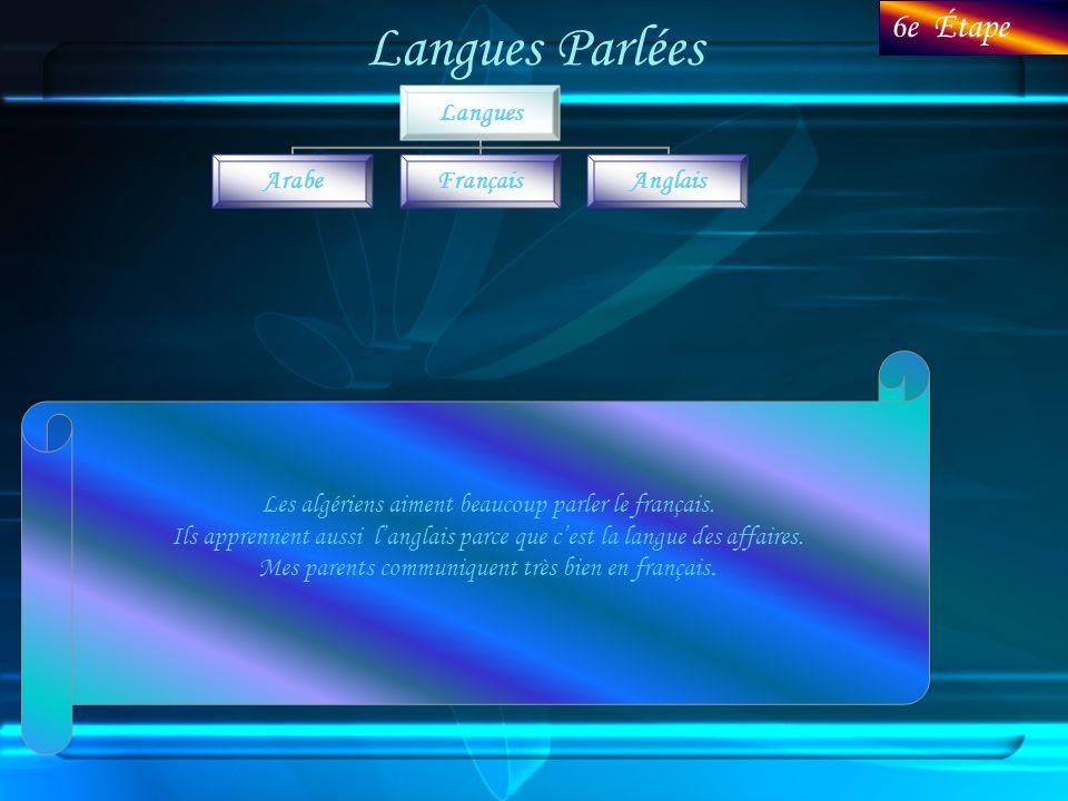 Langues Parlées 6e Étape