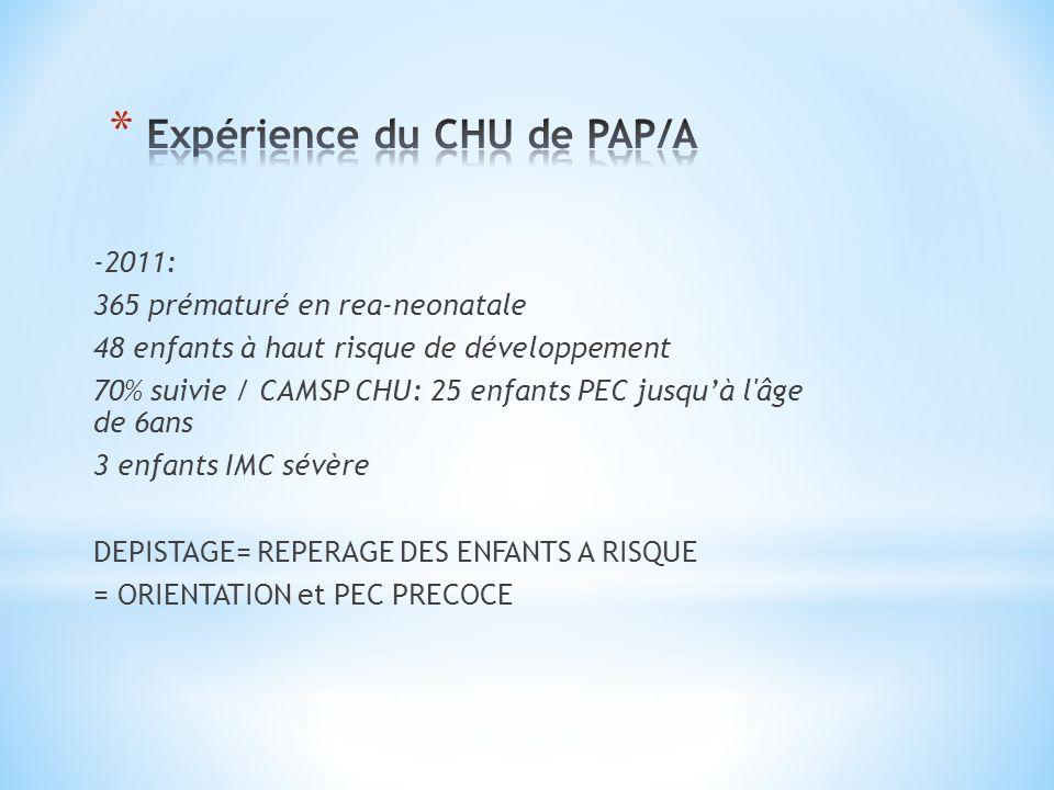 Expérience du CHU de PAP/A