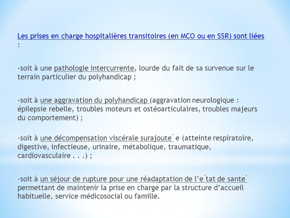 Les prises en charge hospitalières transitoires (en MCO ou en SSR) sont liées :