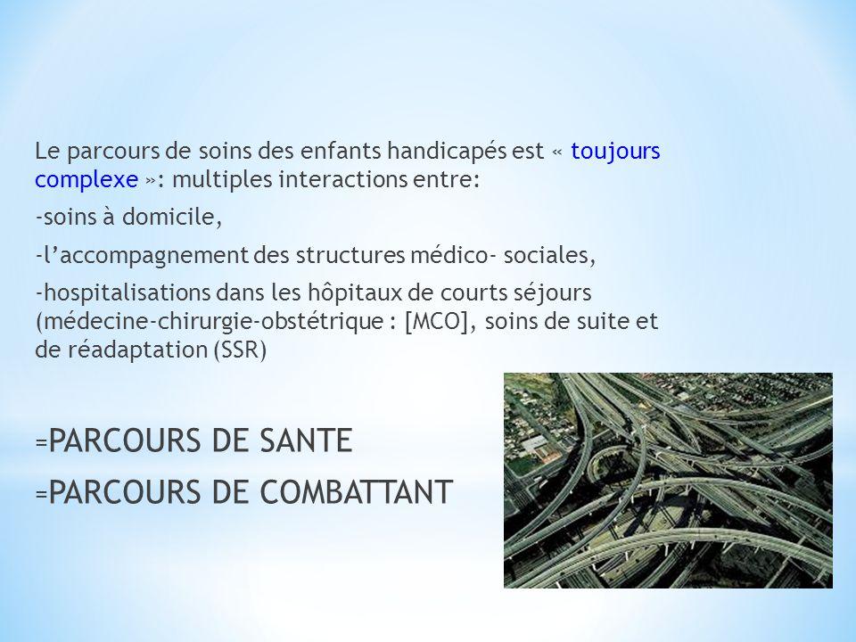 =PARCOURS DE COMBATTANT