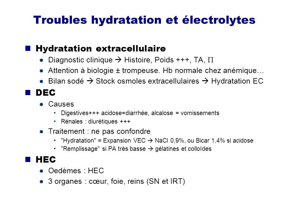 Troubles hydratation et électrolytes