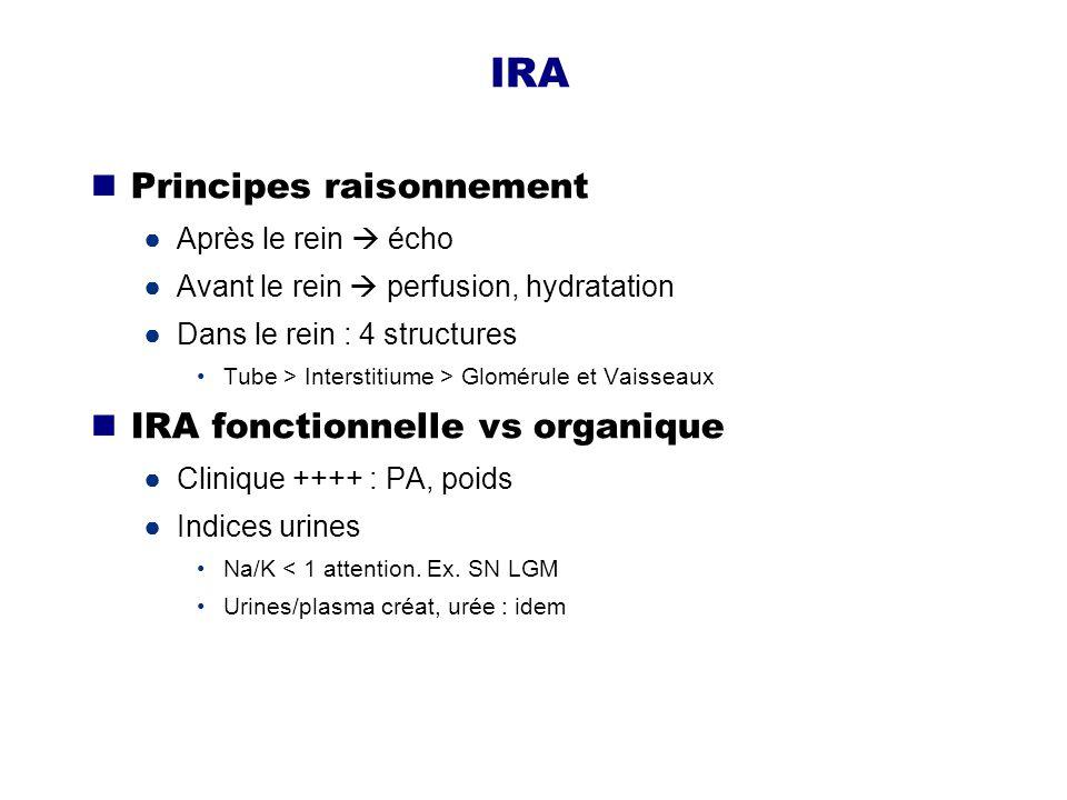 IRA Principes raisonnement IRA fonctionnelle vs organique