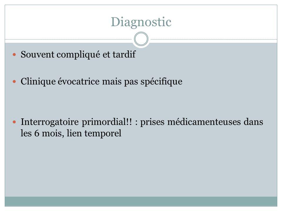Diagnostic Souvent compliqué et tardif