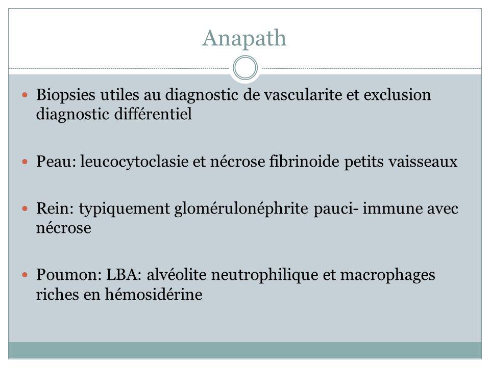 Anapath Biopsies utiles au diagnostic de vascularite et exclusion diagnostic différentiel.