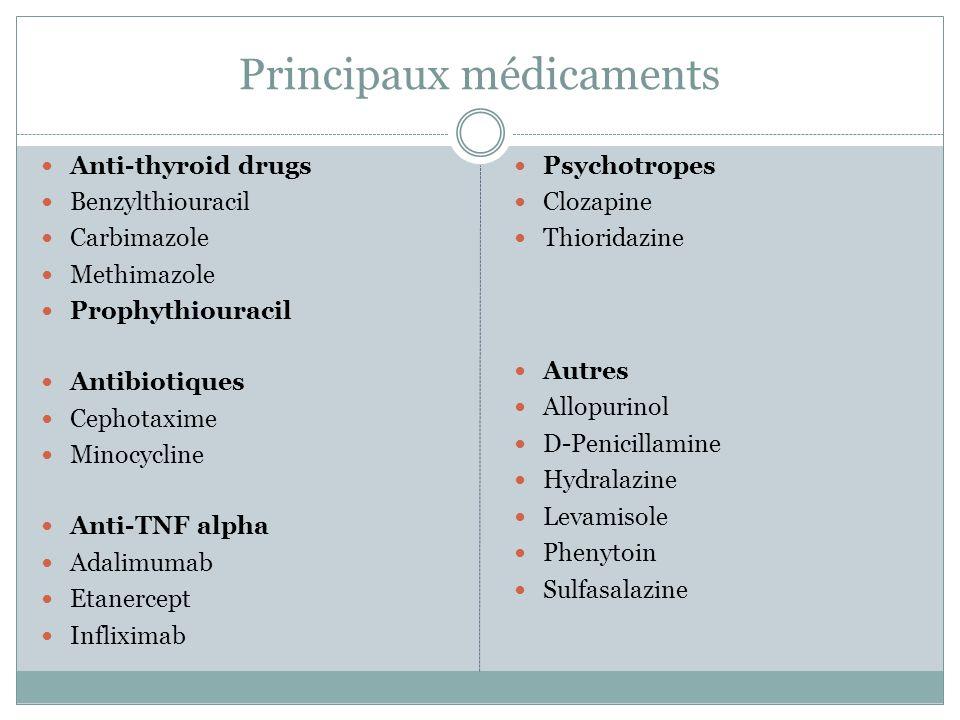 Principaux médicaments