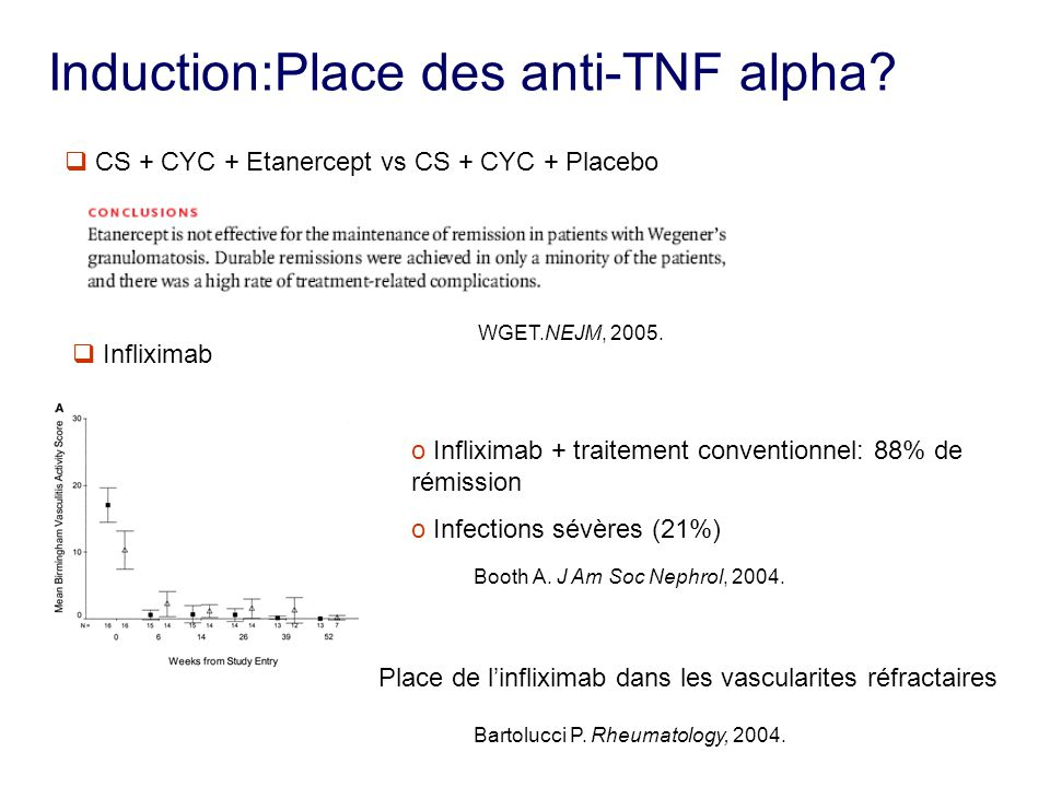 Induction:Place des anti-TNF alpha