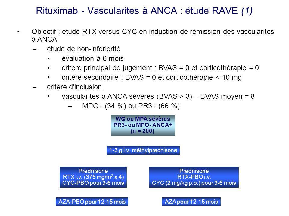 Rituximab - Vascularites à ANCA : étude RAVE (1)