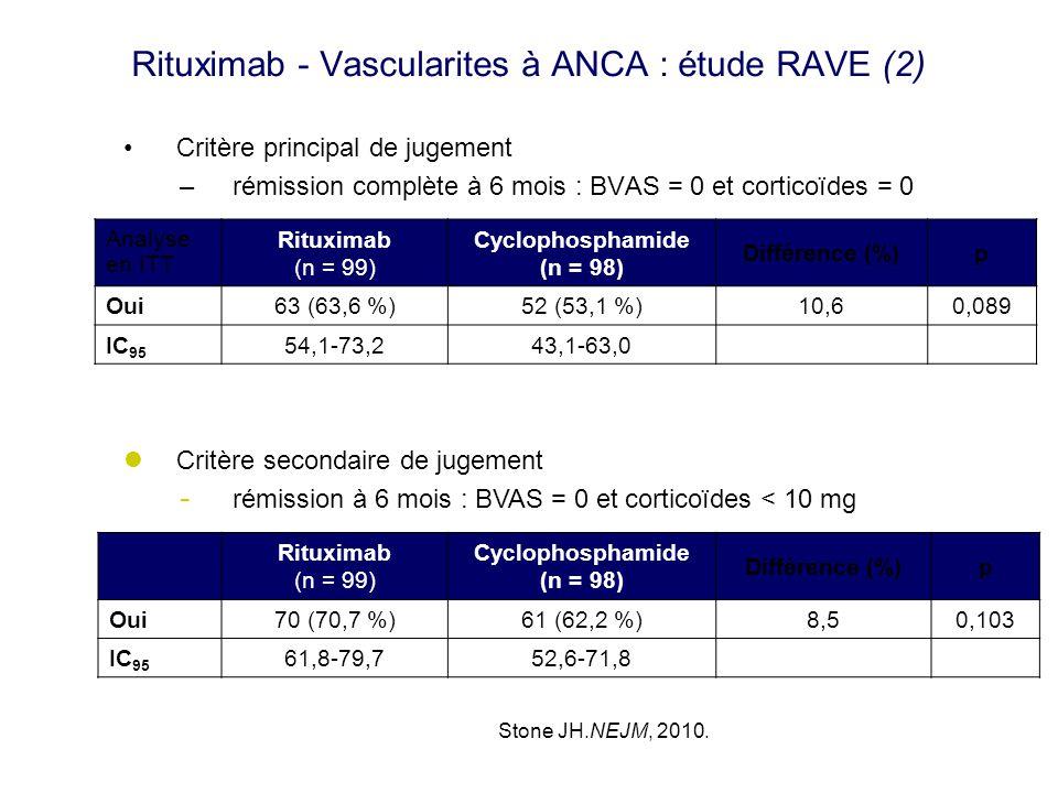 Rituximab - Vascularites à ANCA : étude RAVE (2)