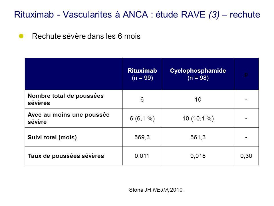 Rituximab - Vascularites à ANCA : étude RAVE (3) – rechute