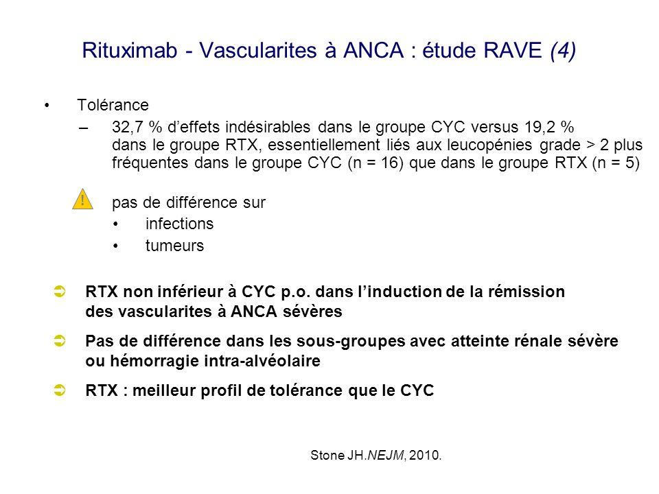 Rituximab - Vascularites à ANCA : étude RAVE (4)